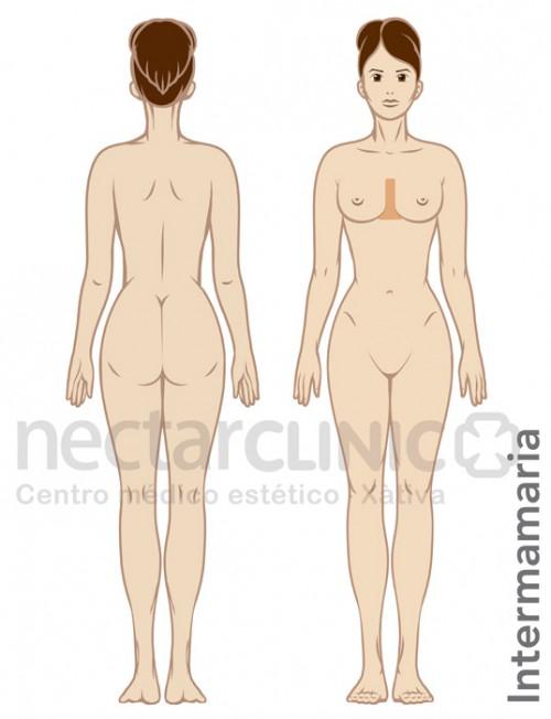 Como arreglar la grasa en el talle a las mujeres